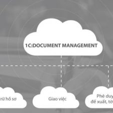 Phần mềm Document Management